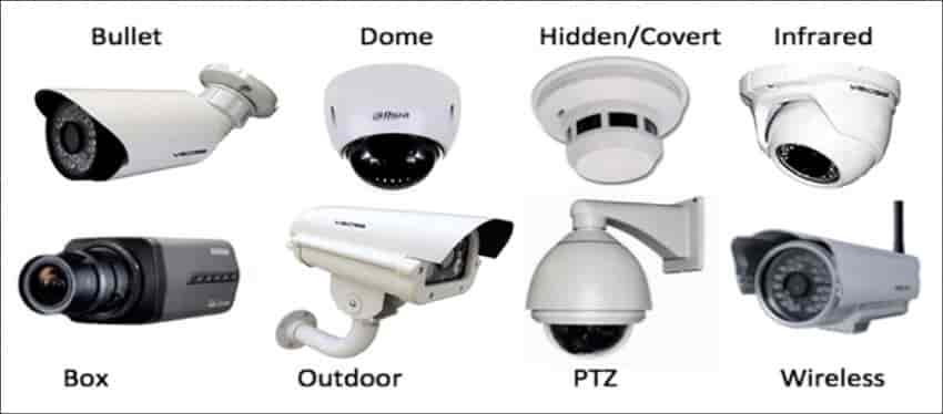 چه دوربین مدار بسته ای بخرم؟  راهنمای خرید دوربین مداربسته  دوربین مداربسته ساخت کجاست؟