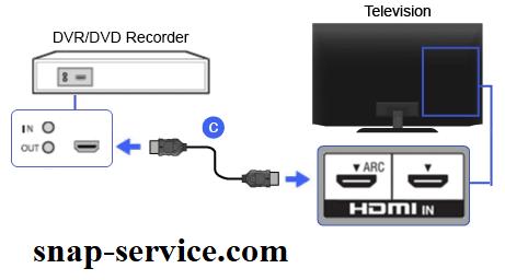 چگونه دوربین مداربسته را به تلویزیون وصل کنیم